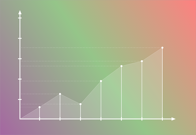 Перспективы роста продаж Е-ОСАГО